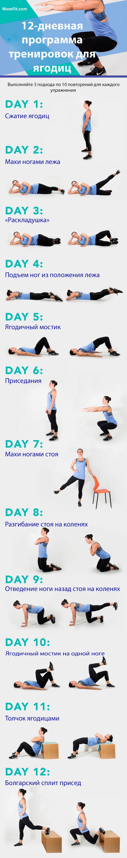 Упражнения для укрепления ног бедер и ягодиц