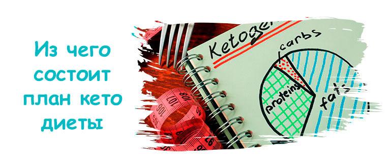 Поможет ли кетоновая диета