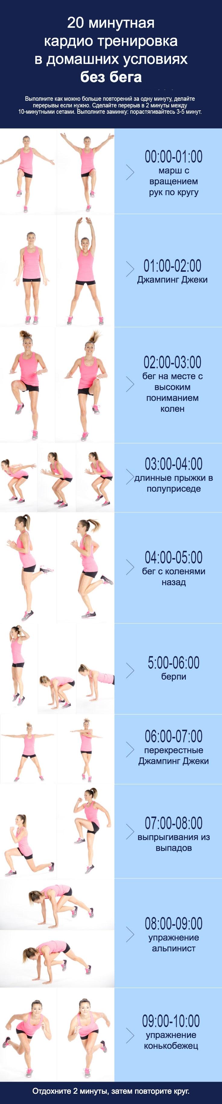 Комплекс кардио тренировки для похудения в домашних условиях