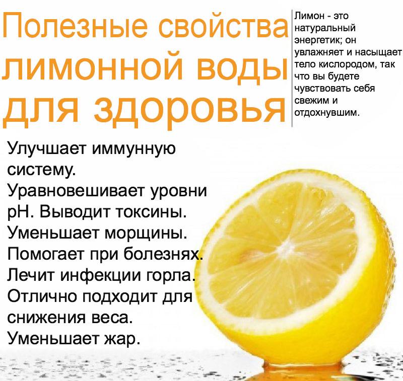 Польза лимона при похудении