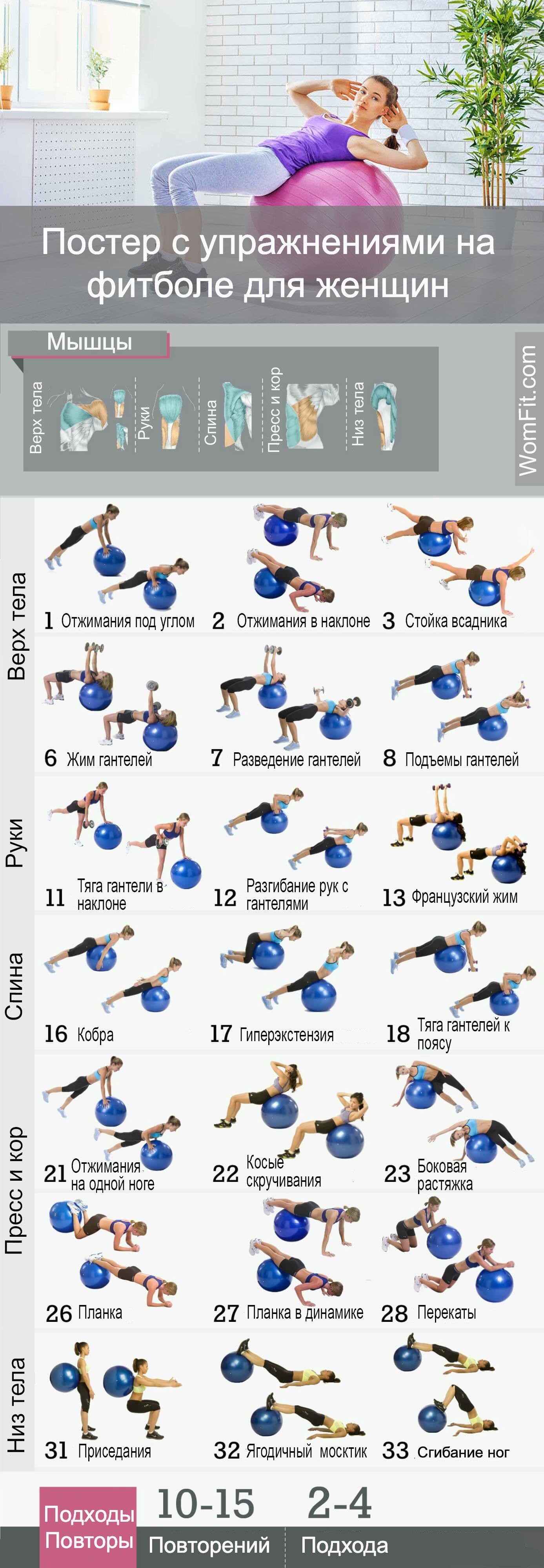 Варианты упражнений на фитболе