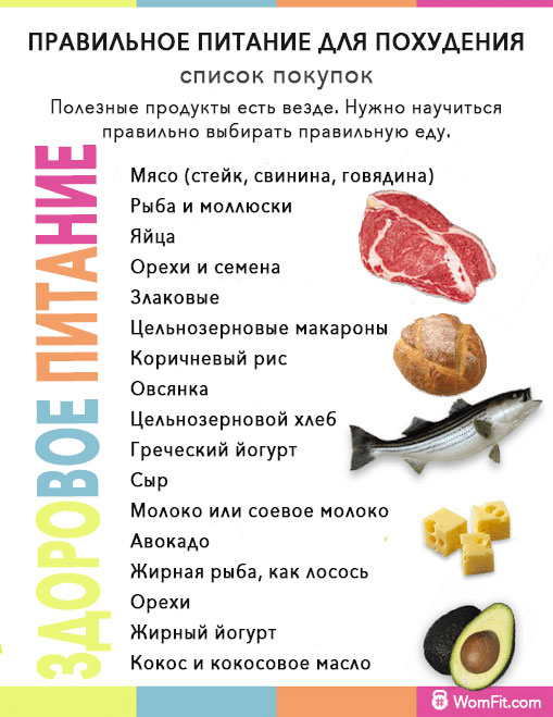 Правильное питание основа для похудения