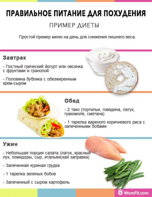 Правильная диета для похудения меню