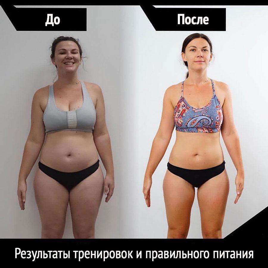 Фитнес дома для начинающих: комплекс упражнения для тренировки начинающих с нуля в домашних условиях для мужчин и женщин